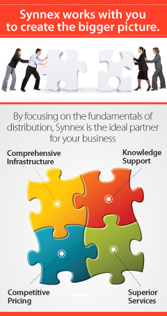 SYNNEX Corporate Fundamentals Tower Banner